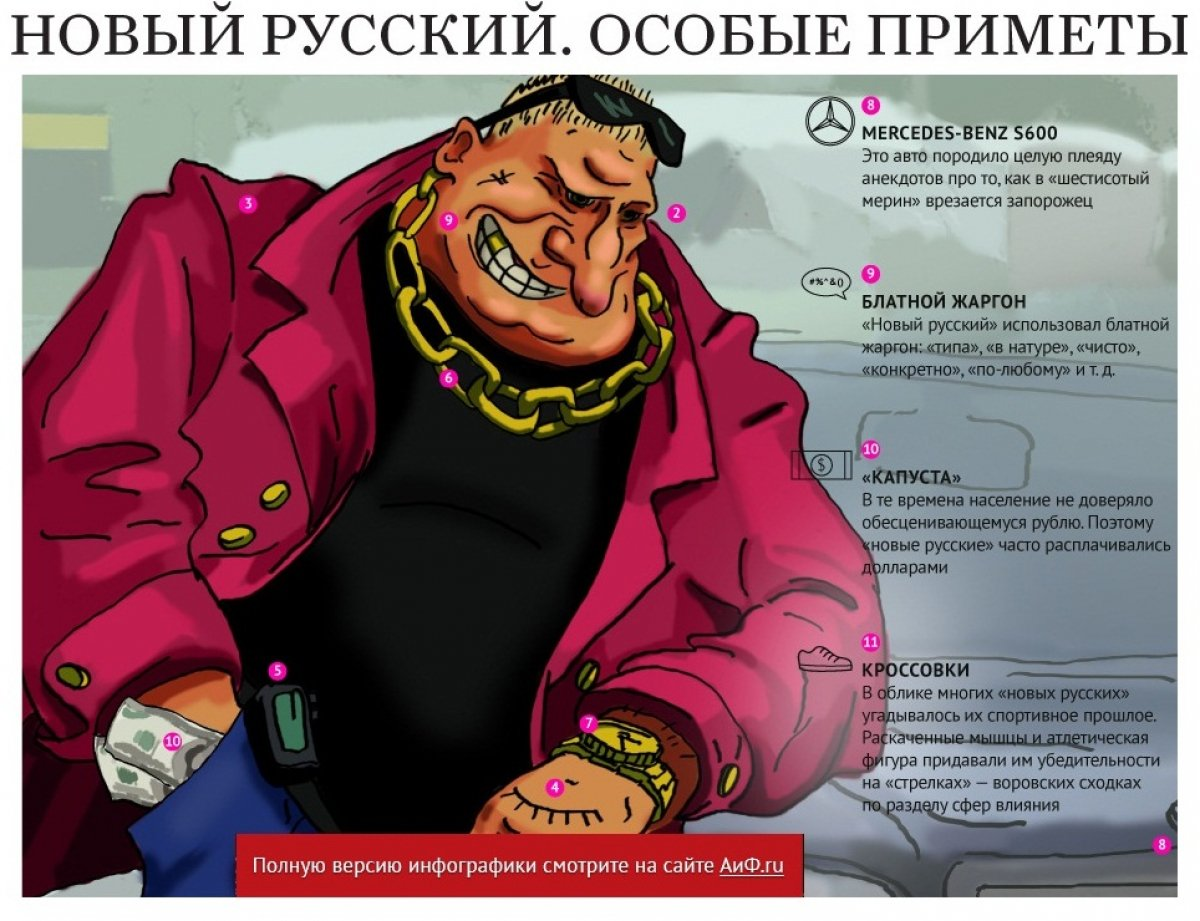 Nowy Rosjanin - grafika